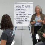 Leadership Team Development With A Soft Skill Focus