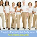 Lead With Leadership Team Building Strategies